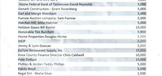 Chart of Sponsors at Ken Burns Event, list Tim Burchett at $9,900 and Knox County Finance Director Chris Caldwell at $10,000