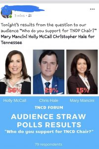 The results of the Knoxville forum on Wednesday had Mancini DEAD LAST.