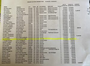 page 4 of Tom Spangler's 7/14/2021 Campaign Financial Report listing campaign contributors.
